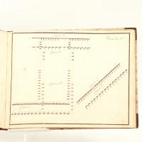 Douze planches faites par Monsieur de Kellermann. Manuscrit original.
